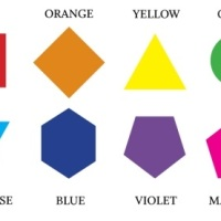 What's your color? (Personality test)